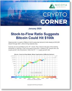 crypto newsletter