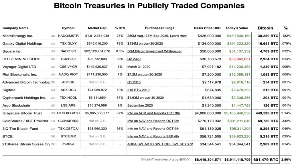 bitcoin treasury